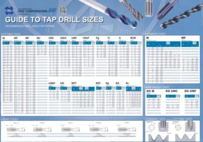 Размер отверстия под резьбу. Таблица размеров отверстий под метрические и дюймовые резьбы.